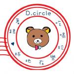 D.circle