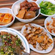 台北美食/三重溪尾街 33年 知高飯 明星陪你吃飯