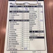 東華大學平價便當店—老師傅麵線糊,平價美味的學生餐
