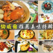 英倫威爾親子餐廳~推薦美味特輯 輕食/下午茶/咖啡/燉飯/甜點/早午晚餐/生日慶生