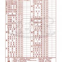 苗栗縣美食 餐廳 零食特產 零食特產 垂坤食品 (旗艦店) 照片