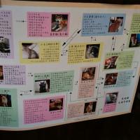 台北市美食 餐廳 異國料理 義式料理 Miao 米亞歐 隨義小廚 照片