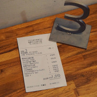 Raku在手在小酒館 Hand on the pizza pic_id=2689722