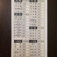 台中市美食 餐廳 素食 素食 築緣素食坊 照片