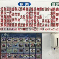 台中市美食 餐廳 中式料理 中式料理其他 藍天排骨飯 照片