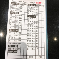 Hsu Hsiao Ching在阿忠羊肉店 pic_id=3062317