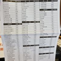 鮪一繙 大安店,捷運大安站旁平價日料