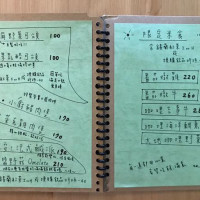 晨晨喬喬玩樂日記在茉尼的茉克家 pic_id=5531213