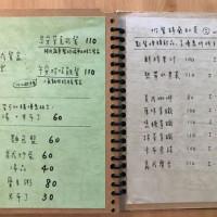 晨晨喬喬玩樂日記在茉尼的茉克家 pic_id=5531214