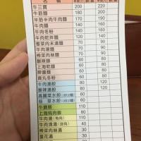 橘子亂說話在上海市牛肉麵 pic_id=5672403