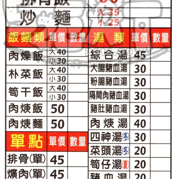 台中市 餐飲 中式料理 金源興爌肉排骨飯